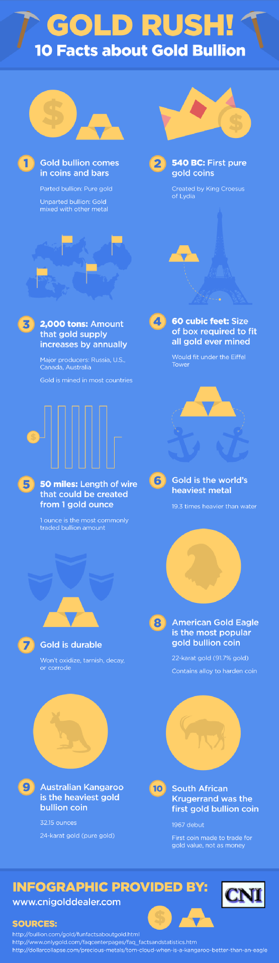 Gold-Rush-10-Facts-About-Gold-Bullion-Infographic